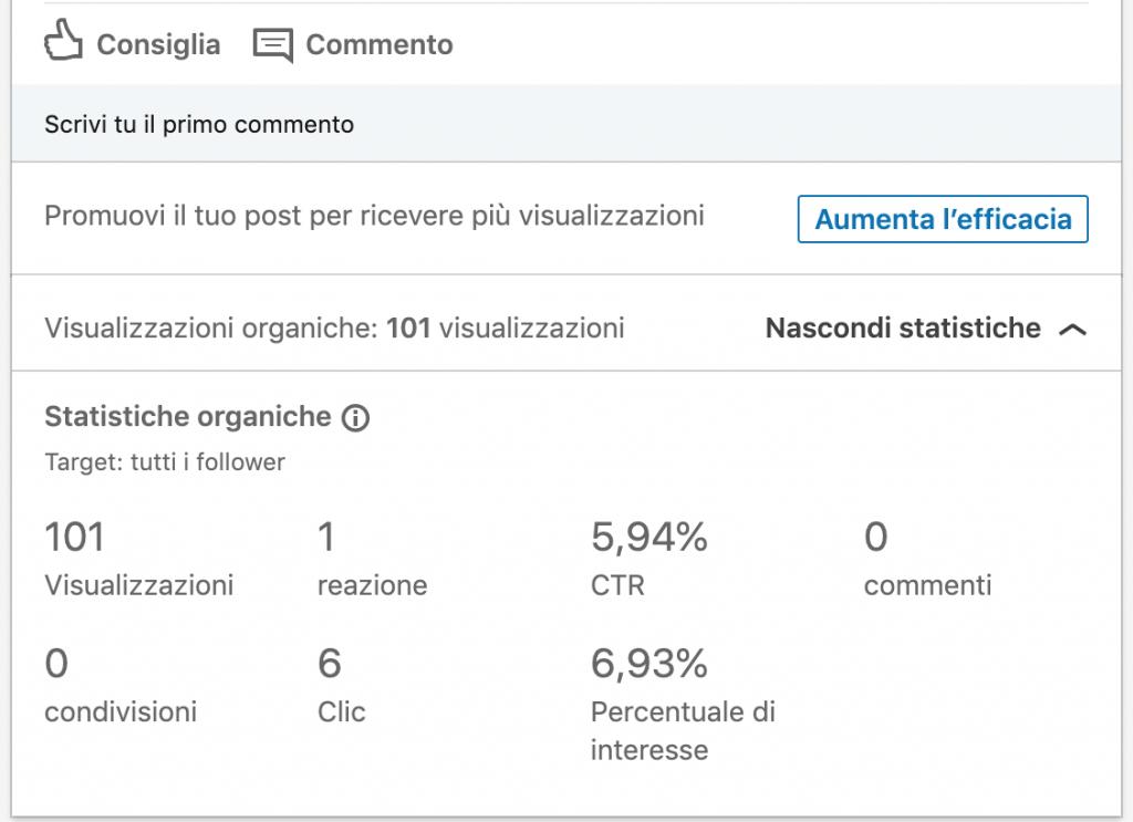 statistiche post linkedin